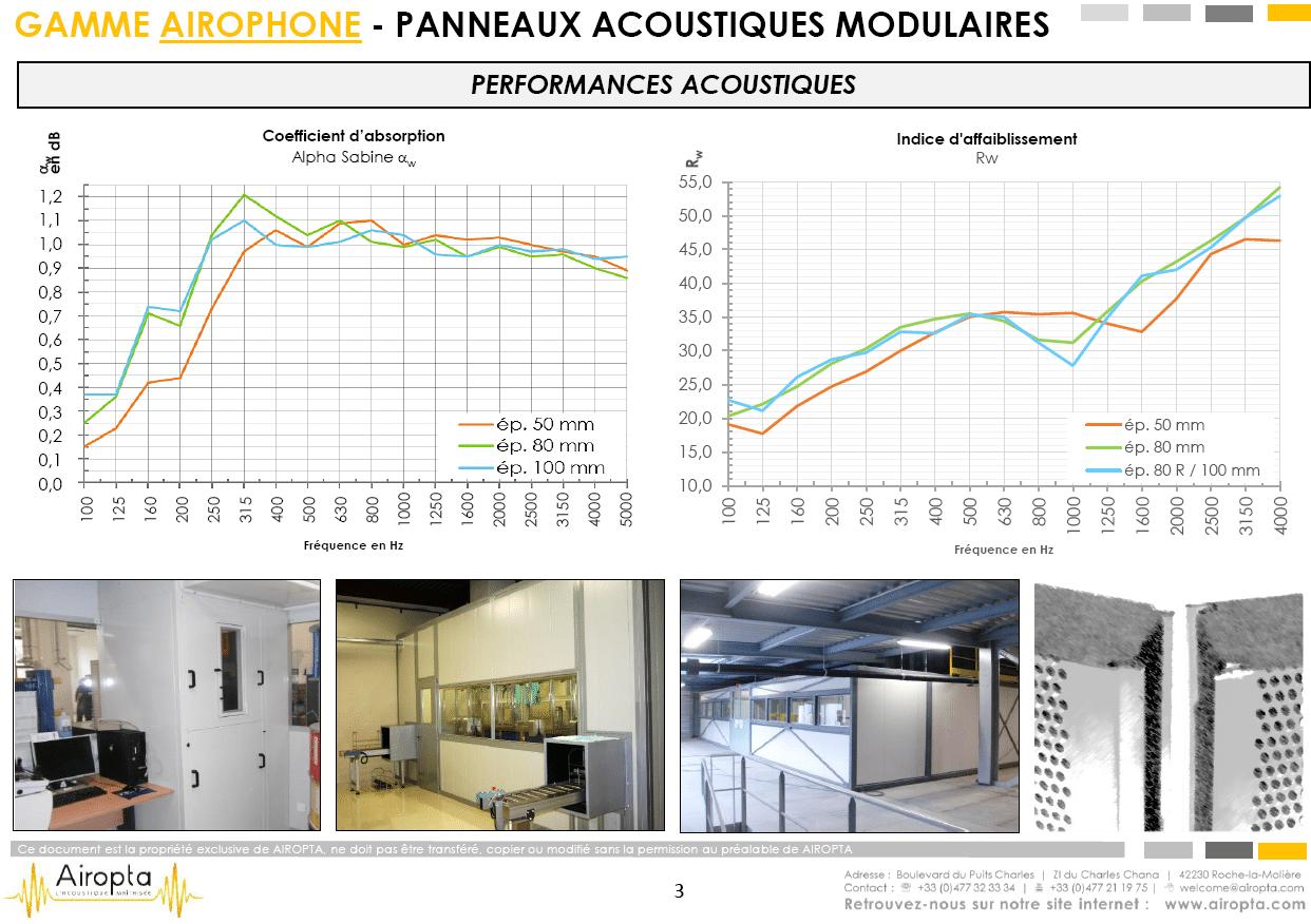 Panneaux acoustiques modulaires - Gamme airphone