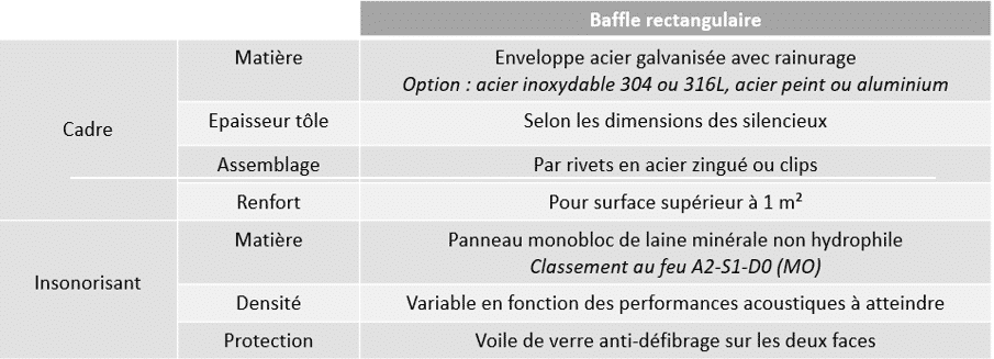 baffle-rectangulaire